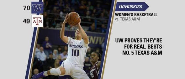 Kelsey Plum's 32-point night helped lead Washington to a victory of No. 5 Texas A&M in the Huskies last game of 2014.  *Graphic by Washington Athletics