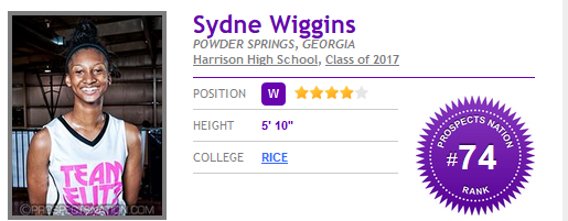 s-wiggins
