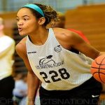 BrandonClayScouting.com: Anaya Peoples – #PSBFilmRoom Breakdown – August 2017
