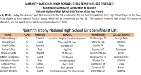 BrandonClayScouting.com: Naismith Trophy 10 Girls Semifinalists Announced – February 8, 2018