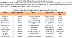 BrandonClayScouting.com: Naismith Trophy 10 Boys Semifinalists Announced – February 6, 2018