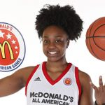 BrandonClayScouting.com: McDonald's All-American Game Recap (Female) – March 28, 2018