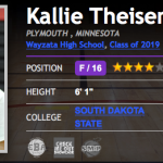 BrandonClayScouting: Kallie Theisen to South Dakota State – June 1, 2018