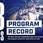 #BrandonClayScouting: Rice WBB Perfect in C-USA – February 11, 2019