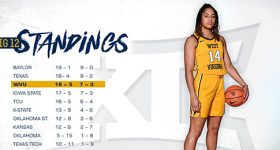 #BrandonClayScouting: West Virginia WBB Rolling – February 6, 2019