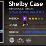 #BrandonClayTV: Shelby Case Video Evaluation – April 22, 2019